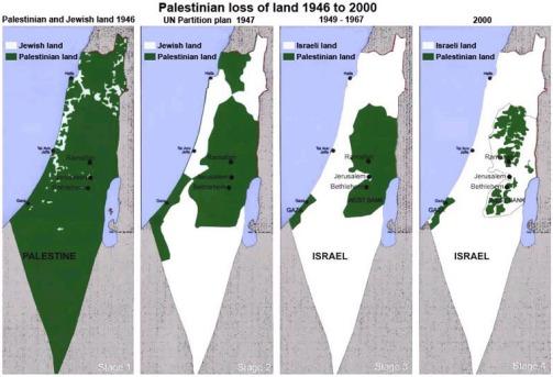 رشد اسرائيل